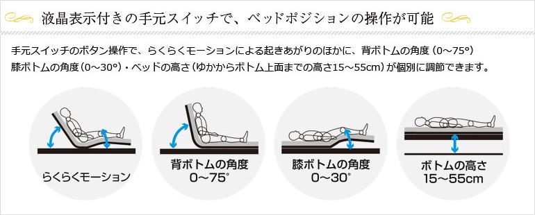 液晶表示月の手元スイッチで、ベッドポジションの操作が可能